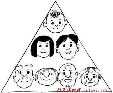 初为人父,深有体会中国家庭的九条浆糊逻辑,你有吗?